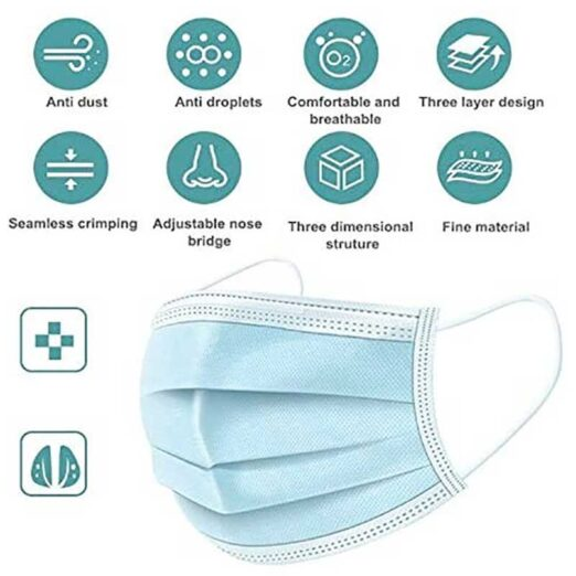 3-ply-Disposable-Mask-